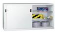 PAVOY Schiebetürenschrank, HxBxT 1000x2000x400mm, je Seite 2 verzinkte Einlegeböden | günstig bestellen bei assistYourwork